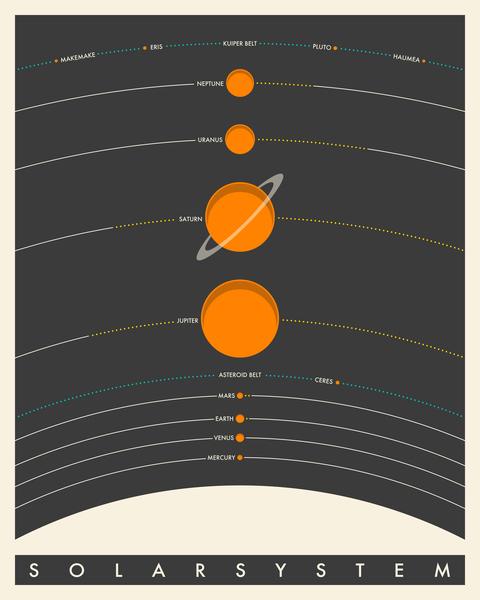 SOLAR SYSTEM - GREY 2 by Jazzberry Blue